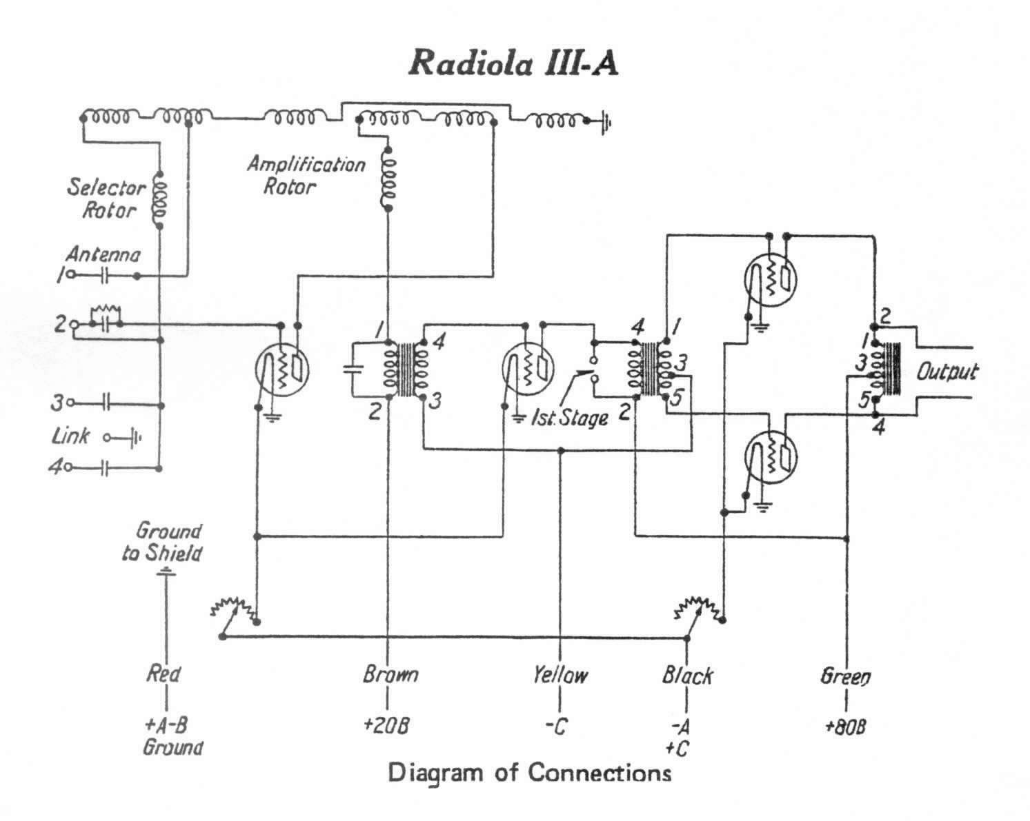 New Technologies besides Postes radio TSF LEMOUZY 2090232 furthermore Postes radio TSF INTERNATIONAL RC LIRR 2090178 also 1700372 Rca 6as11 additionally Default. on old rca radio tubes